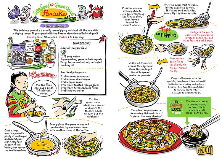 CookKorean4.jpg